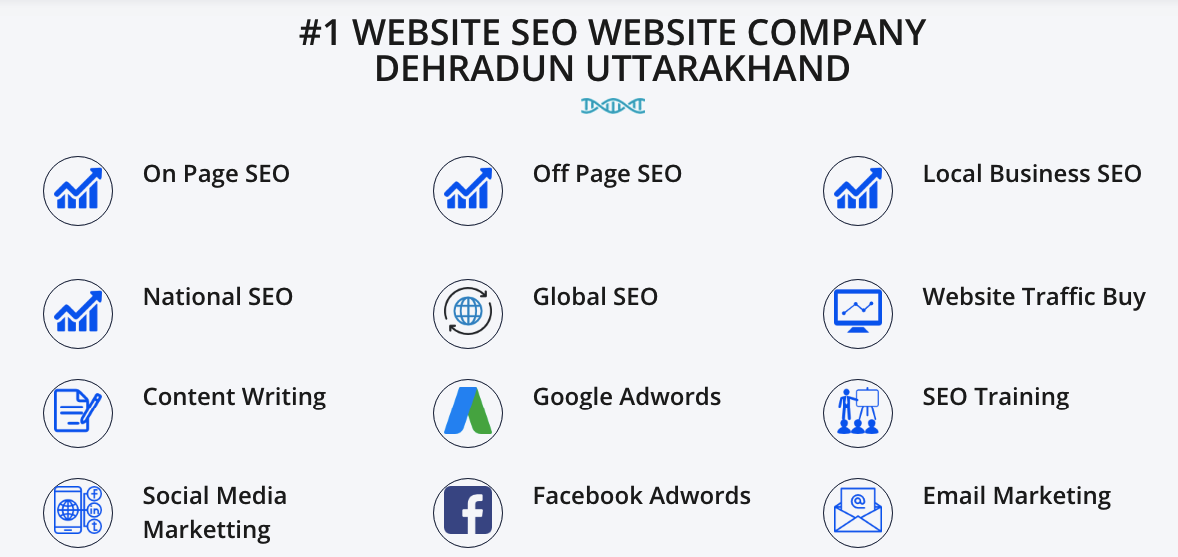 digital marketing company Roorkee uttarakhand